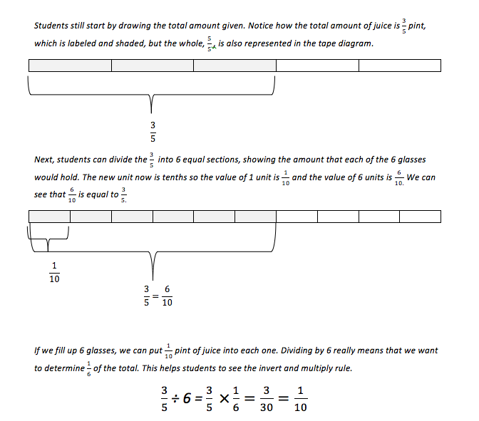 diagram eureka math great minds eureka math