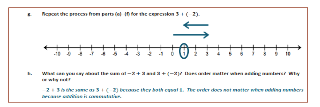 Great Minds Eureka Math Blog – Integers and Rational Numbers Worksheet