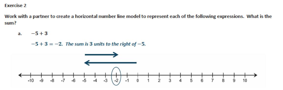 Grade 7 Module 2 Lesson 3