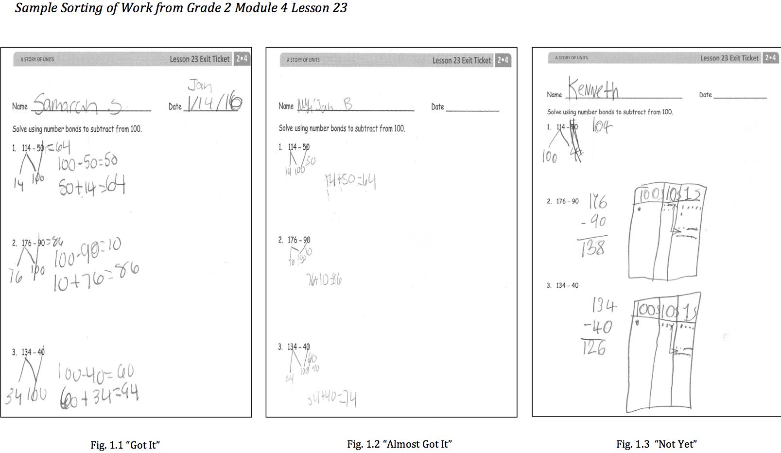 Analyzing student work for teacher reflection partnerinedu. Com.