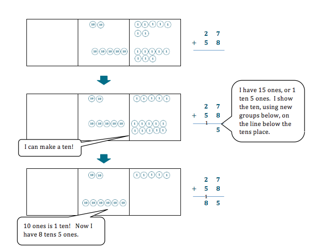 photo relating to Place Value Disks Printable identified as Superior Minds - Eureka Math Web site