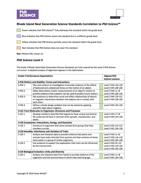 Rhode island science standards alignment