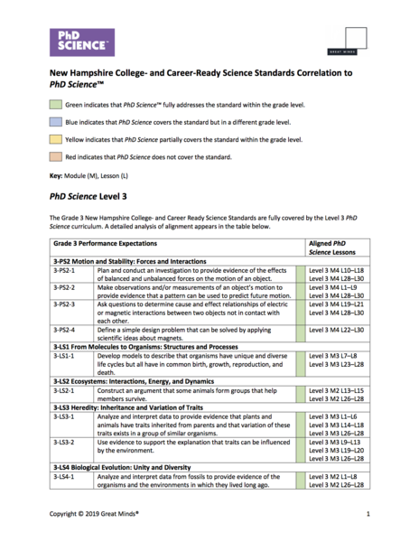 New hampshire science standards alignment image