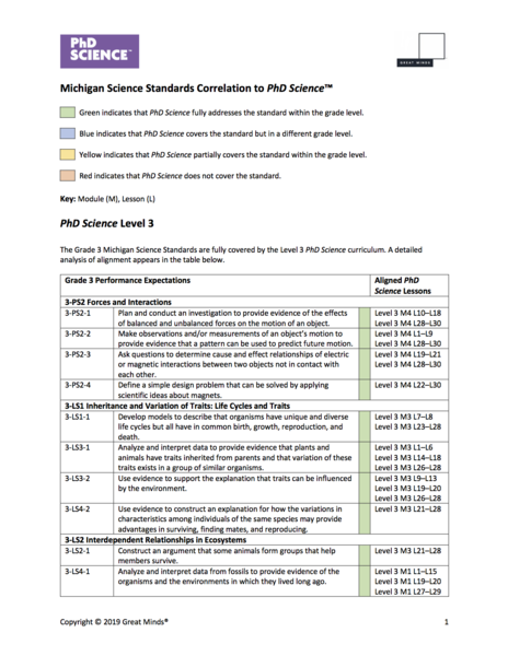 Michigan science standards alignment image