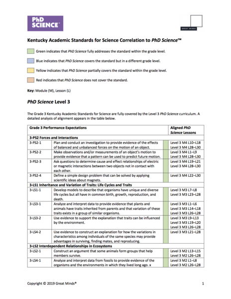 Kentucky science standards alignment image