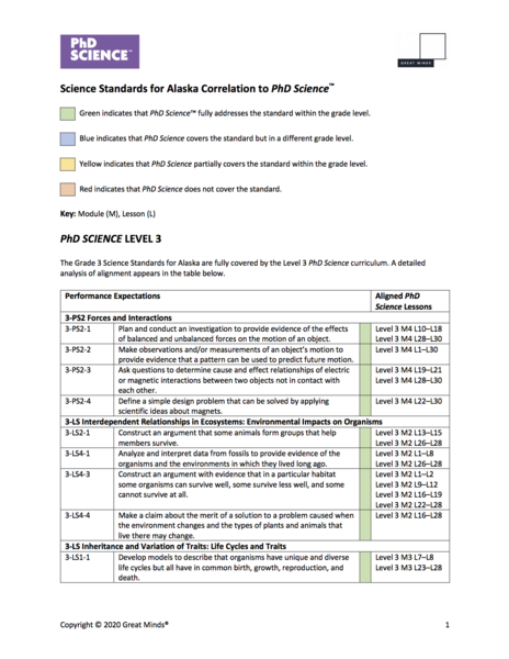 Alaska science learning standards alignment