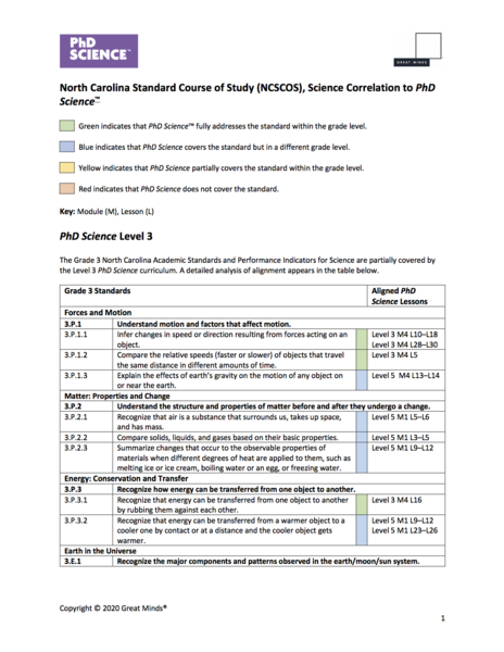 North carolina science standards alignment