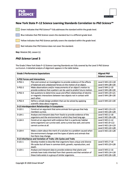 New york science learning standards alignment